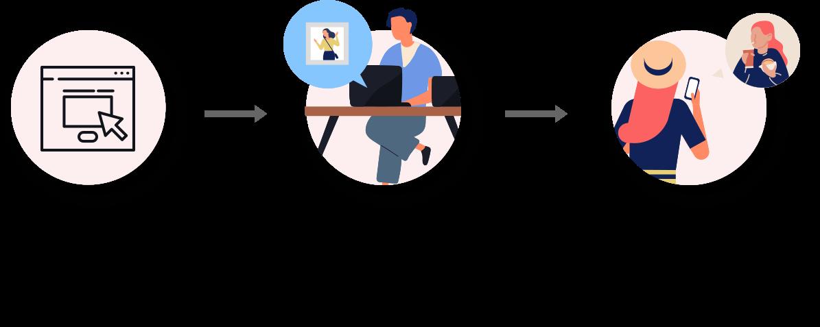 #グルメアンバサダーは簡単お申込のみでSNSに投稿してもらえる!